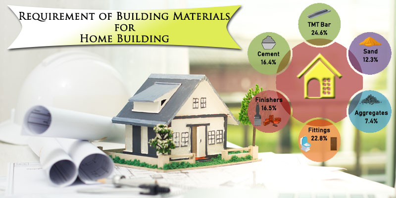 construction-material-estimator-for-house